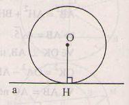 Dấu hiệu nhận biết tiếp tuyến của đường tròn-1