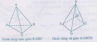 Diện tích, thể tích của hình chóp đều và hình chóp cụt đều-1