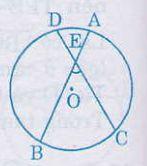 Góc có đỉnh ở bên trong đường tròn, bên ngoài đường tròn-1