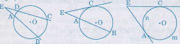 Góc có đỉnh ở bên trong đường tròn, bên ngoài đường tròn-2