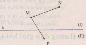 Khái niệm mặt phẳng-1
