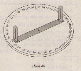 Thực hành đo góc trên mặt đất-1