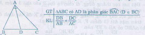Tính chất đường phân giác của tam giác-1