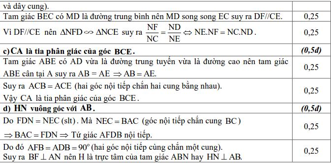 Đề thi tuyển sinh vào 10 môn Toán tỉnh Thừa Thiên Huế 2017 - 2018 có đáp án-4