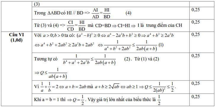 Đề thi vào 10 môn Toán THPT chuyên Nguyễn Trãi - Hải Dương 2012 - 2013-3