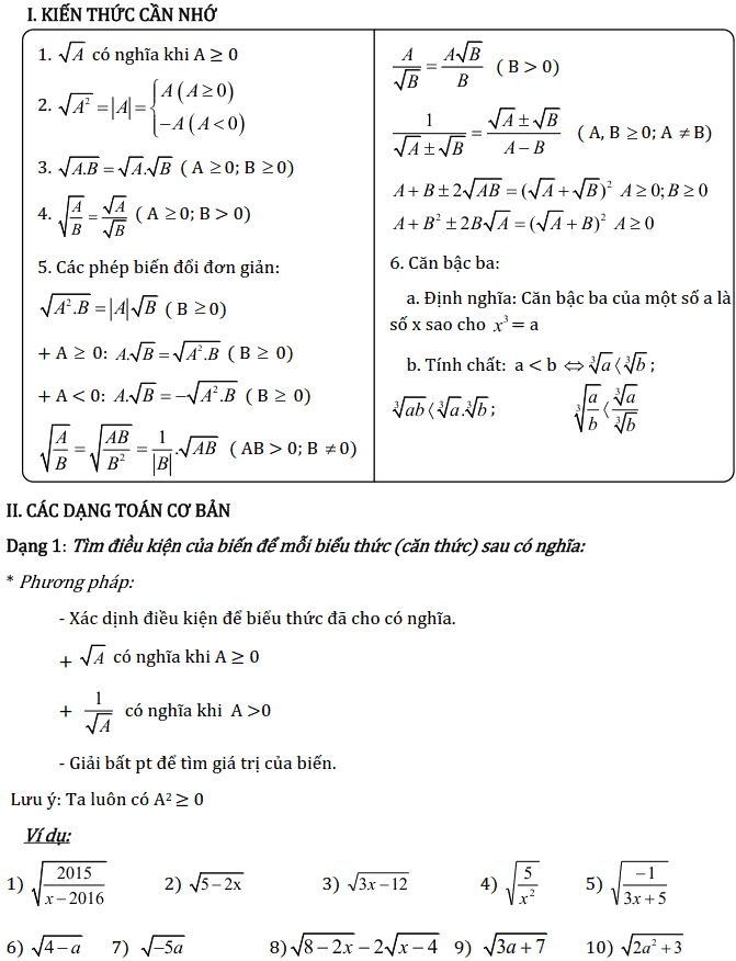 Chủ đề 1: Giá trị lớn nhất, nhỏ nhất của hàm số - Phần Đại số-1