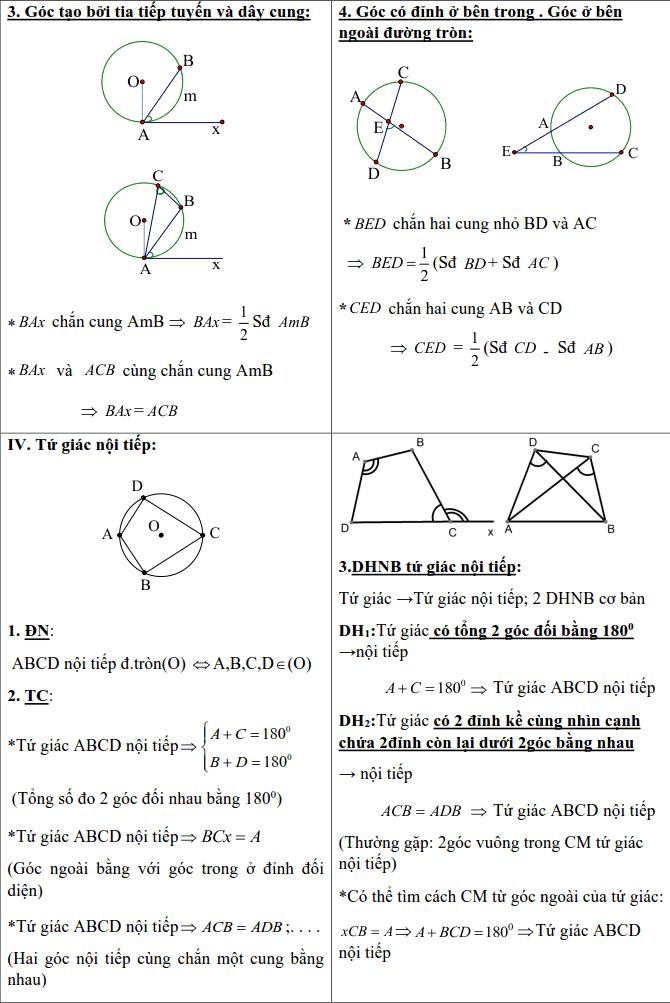 Chủ đề 2: Đường tròn - Phần Hình học-4