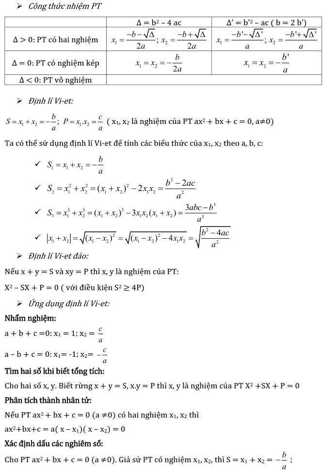 Chủ đề 3: Phương trình và Hệ phương trình - Phần Đại số-2