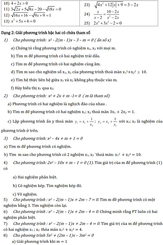 Chủ đề 3: Phương trình và Hệ phương trình - Phần Đại số-5