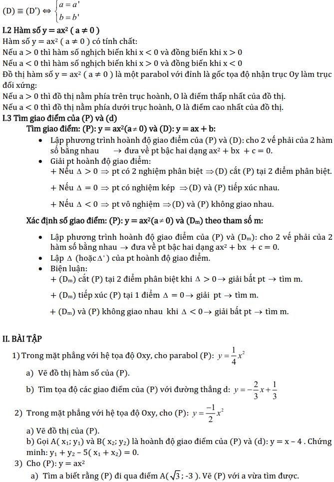 Chủ đề 4: Đồ thị hàm số - Phần Đại số-2