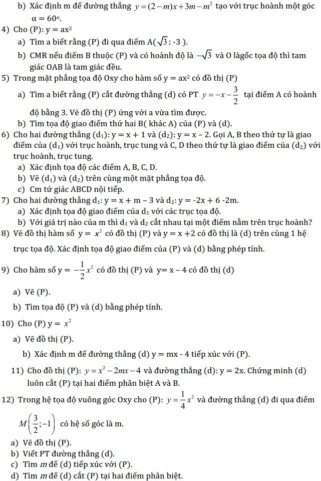 Chủ đề 4: Đồ thị hàm số - Phần Đại số-3
