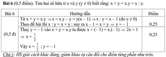 Đề kiểm tra Toán 7 HK1 huyện Xuyên Mộc năm 2017 – 2018-4