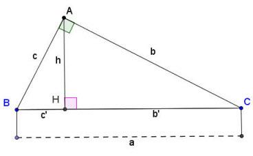 Một số hệ thức về cạnh và đường cao trong tam giác vuông