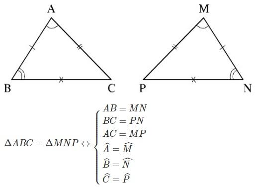 Định nghĩa hai tam giác bằng nhau