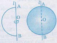 Khái niệm, diện tích mặt cầu và thể tích hình cầu