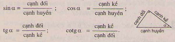 Tỷ số lượng giác của góc nhọn, hai góc phụ nhau