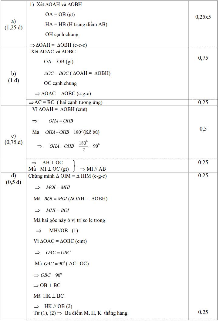 Đề kiểm tra Toán 7 HK1 huyện Xuyên Mộc năm 2017 – 2018