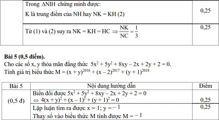 Đề kiểm tra Toán 8 HK1 huyện Xuyên Mộc năm 2017 – 2018