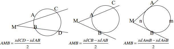 Ôn tập: Góc có đỉnh bên trong – bên ngoài đường tròn