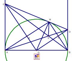 Ôn tập toán hình học lớp 9 học kì 1: Đường tròn – Cung – Dây