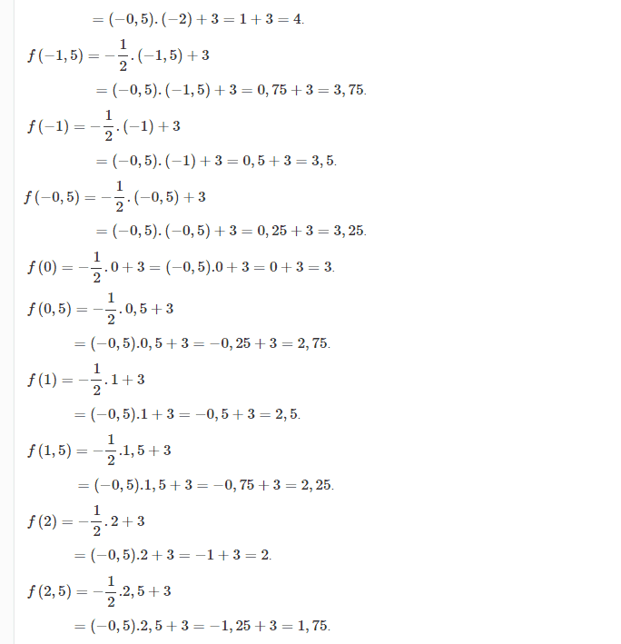 Cùng làm một số dạng toán phần hàm số bậc nhất của toán lớp 9 cơ bản