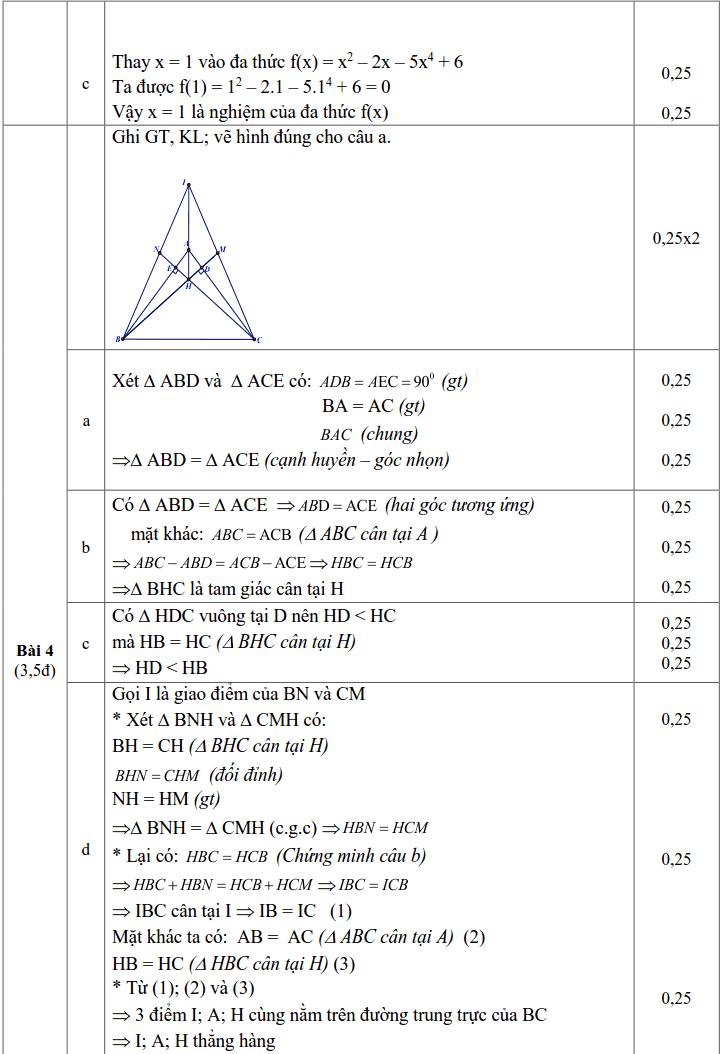 Đề khảo sát chất lượng học kì 2 môn Toán 7 huyện Vĩnh Bảo 2017-2018-2