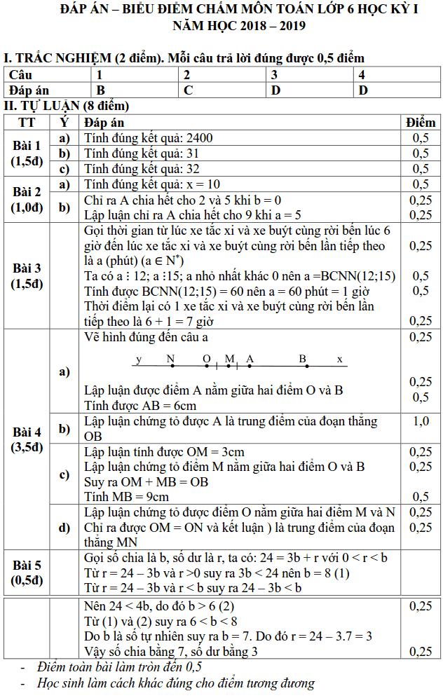 Đề kiểm tra học kì 1 môn Toán 6 huyện Đan Phượng 2018-2019 có đáp án-1