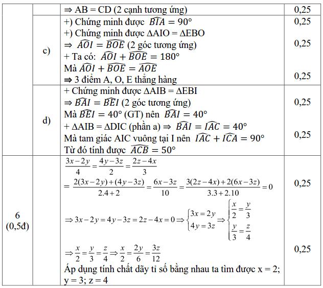 Đề kiểm tra học kì 1 môn Toán 7 THCS Dịch Vọng 2018-2019 có đáp án-3