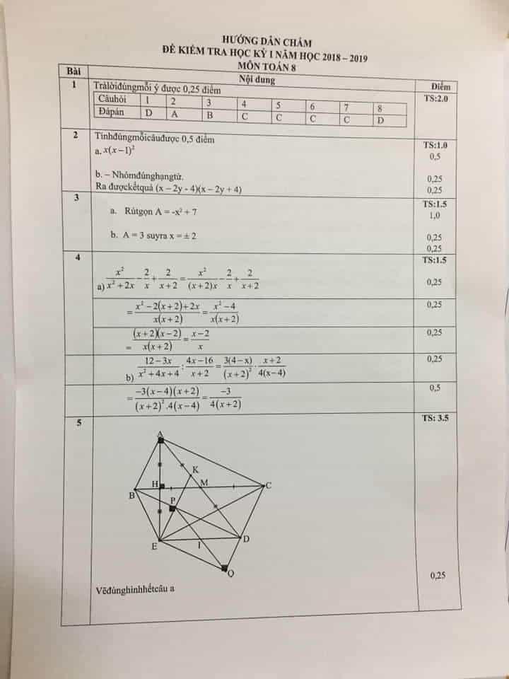 Đề kiểm tra học kì 1 môn Toán 8 huyện Thanh Trì 2018-2019 có đáp án-1