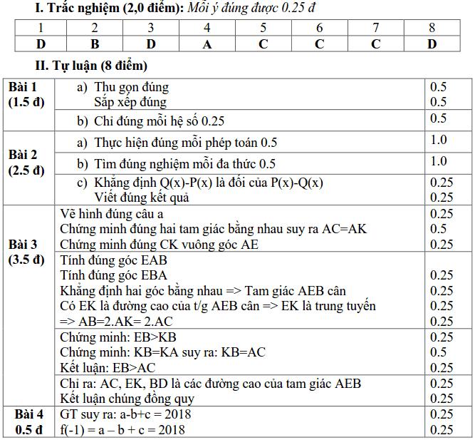Đề kiểm tra học kì 2 môn Toán 7 huyện Thanh Trì 2017-2018 có đáp án-1