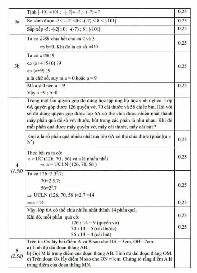 Đề kiểm tra học kì 1 môn Toán 6 huyện Thái Thụy 2018-2019 có đáp án-3