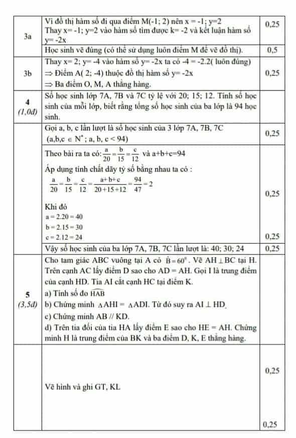Đề kiểm tra học kì 1 môn Toán 7 huyện Thái Thụy 2018-2019 có đáp án-3