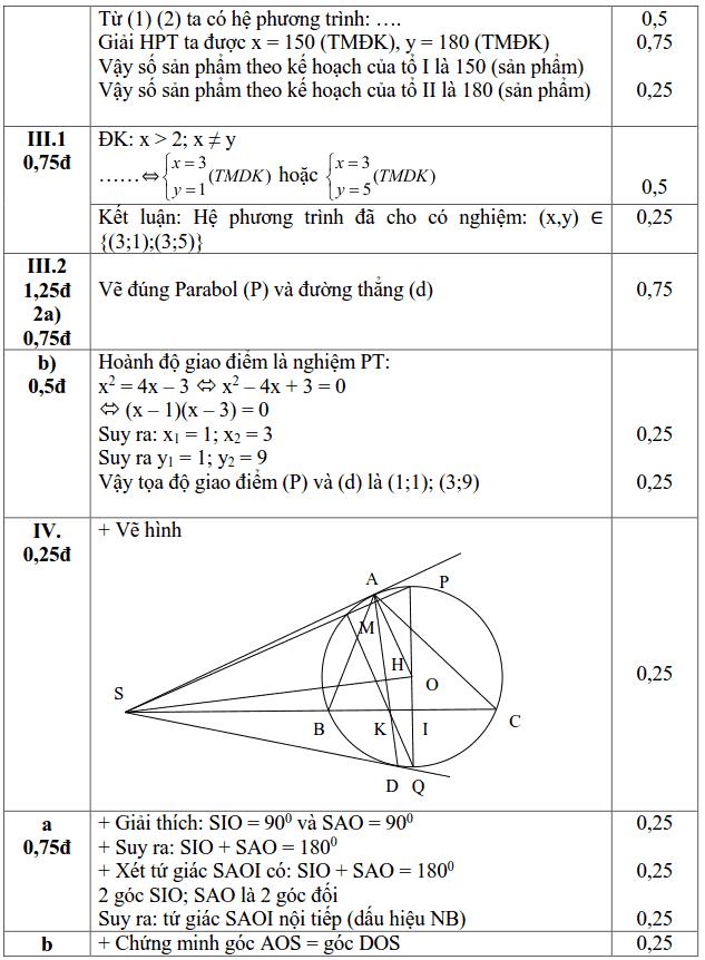 Đề KSCL tháng 2 môn Toán 9 THCS Nguyễn Trãi 2018-2019 có đáp án-2