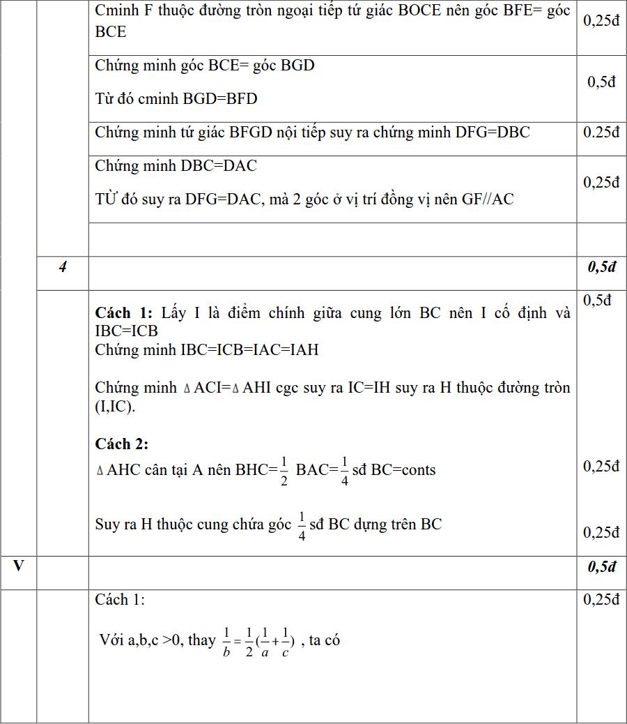 Đề thi HK2 môn Toán 9 quận Hoàn Kiếm năm 2018-2019 có lời giải-6