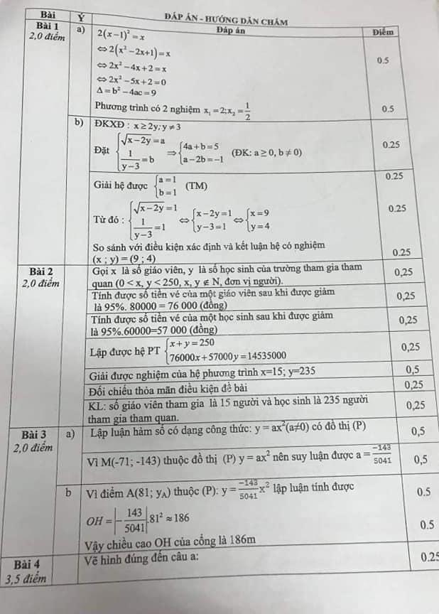 Đề thi HK2 môn Toán 9 quận Long Biên năm 2018-2019 có đáp án-1