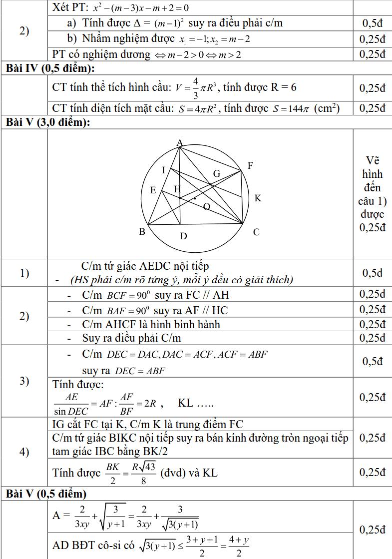 Đề khảo sát HK2 môn Toán 9 quận Ba Đình 2018-2019 có đáp án-1
