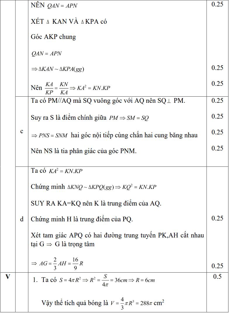 Đề kiểm tra khảo sát lần 3 môn Toán 9 THCS Cát Linh năm 2018-2019 có đáp án-3