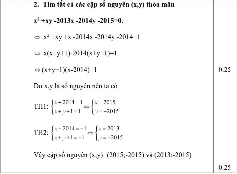 Đề kiểm tra khảo sát lần 3 môn Toán 9 THCS Cát Linh năm 2018-2019 có đáp án-4