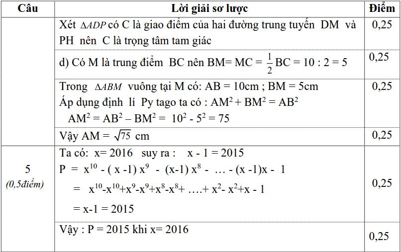 Đề thi HK2 môn Toán 7 TP Uông Bí năm 2015-2016 có lời giải-3