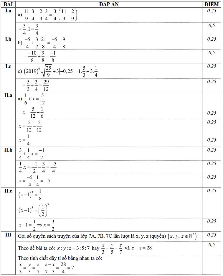 Đề kiểm tra HK1 môn Toán 7 quận Đống Đa 2019-2020 có đáp án-1