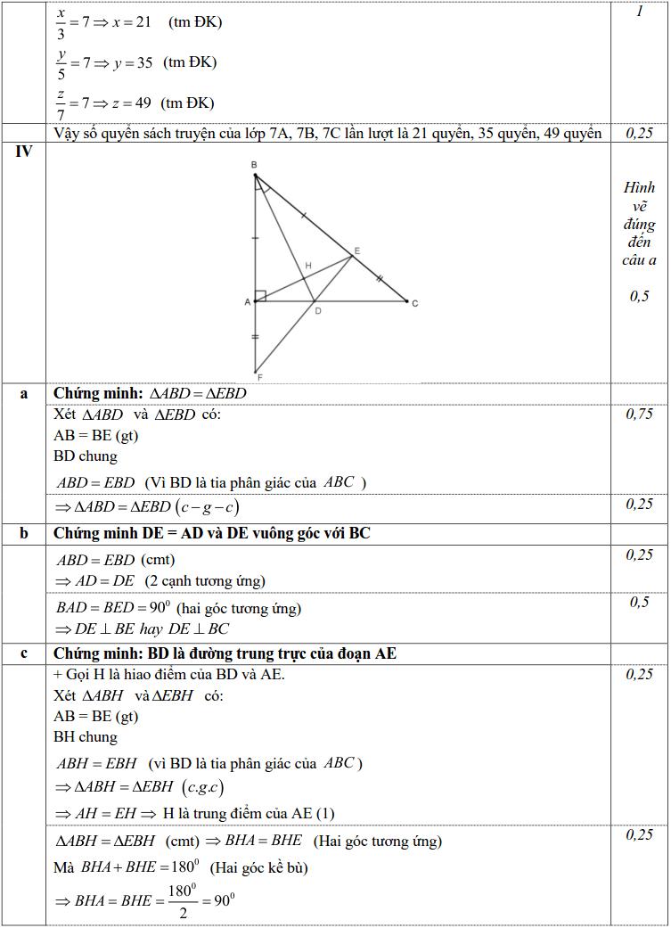 Đề kiểm tra HK1 môn Toán 7 quận Đống Đa 2019-2020 có đáp án-2