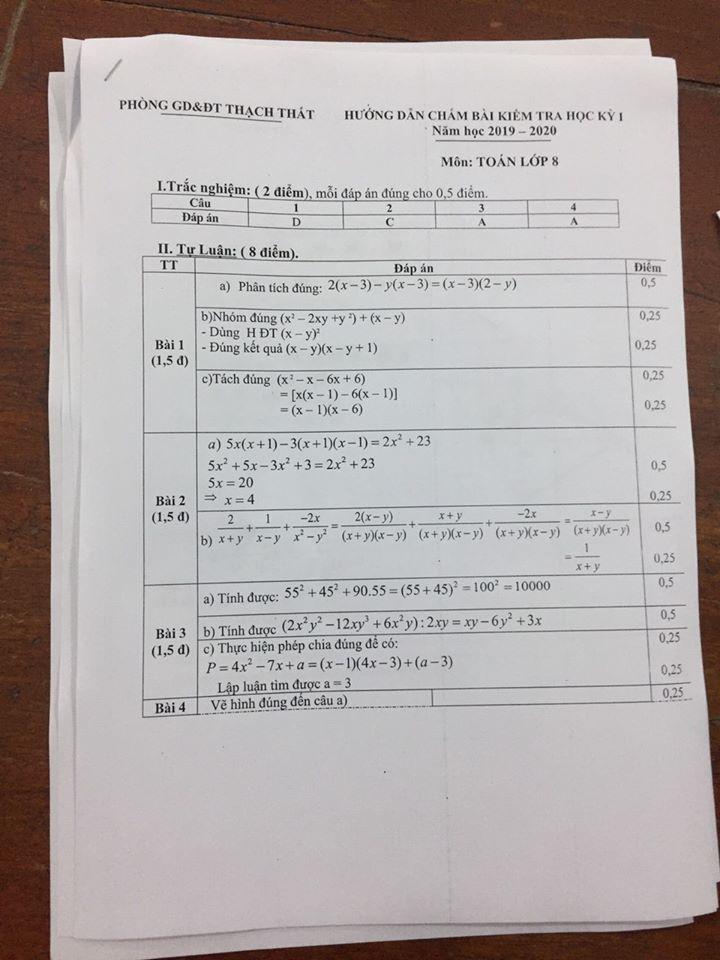 Đề kiểm tra HK1 môn Toán 8 huyện Thạch Thất 2019-2020 có đáp án-2