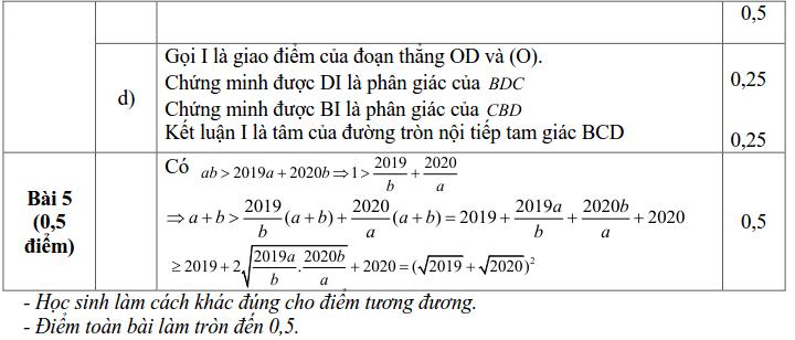 Đề kiểm tra HK1 môn Toán 9 huyện Thạch Thất 2019-2020 có đáp án-3