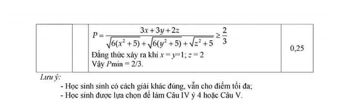 Đề kiểm tra HK1 môn Toán 9 quận Hoàn Kiếm 2019-2020 có đáp án-3