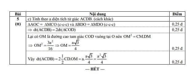 Đề kiểm tra HK1 môn Toán 9 TP Đà Nẵng 2019-2020 có đáp án-3