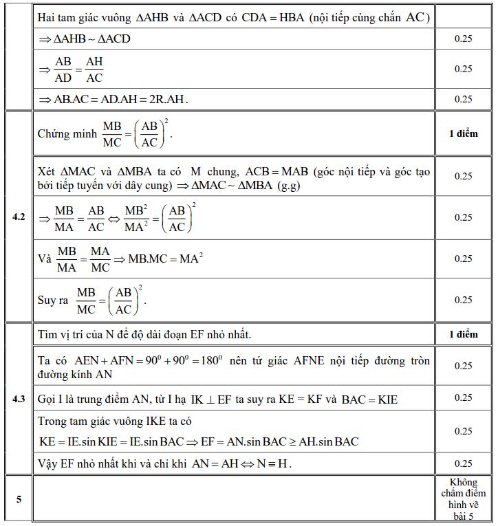 Đề thi Toán vào 10 THPT chuyên Khánh Hòa 2012-2013 có đáp án-4