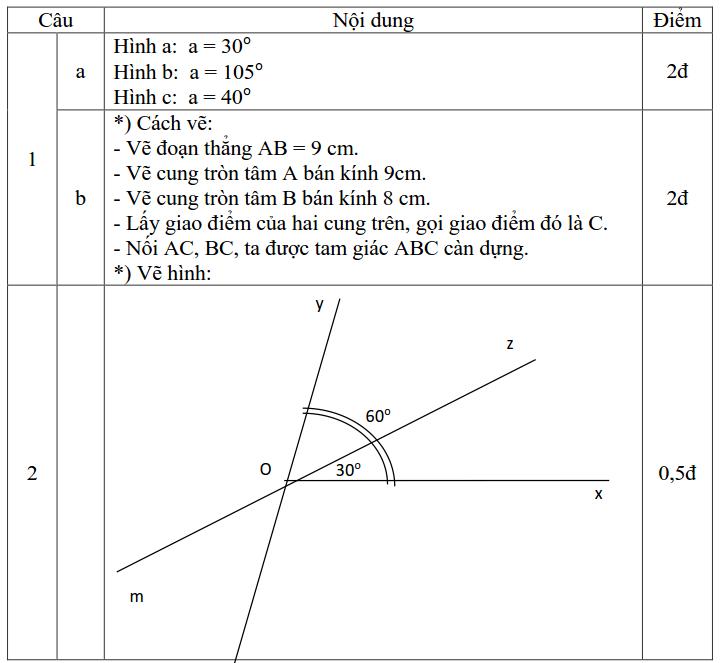Đề kiểm tra 1 tiết chương 2 - Góc - Hình học 6-2