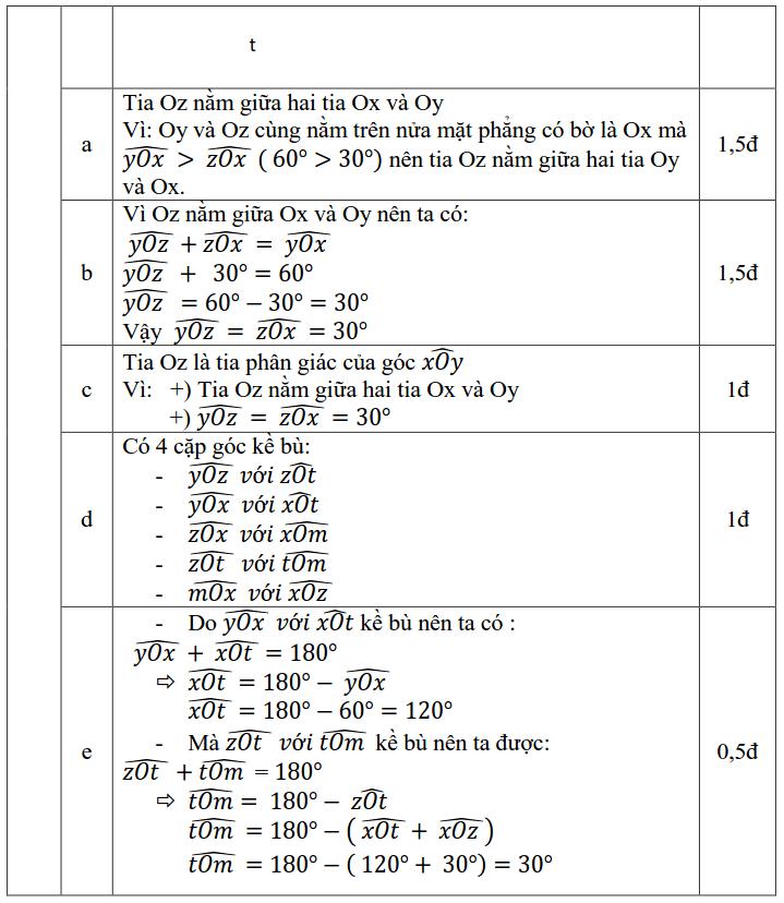 Đề kiểm tra 1 tiết chương 2 - Góc - Hình học 6-3
