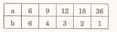 Các dạng toán về phép cộng và phép nhân – Bồi dưỡng Toán 6
