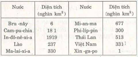 Các dạng toán về số phần tử của một tập hợp. Tập hợp con – Bồi dưỡng Toán 6